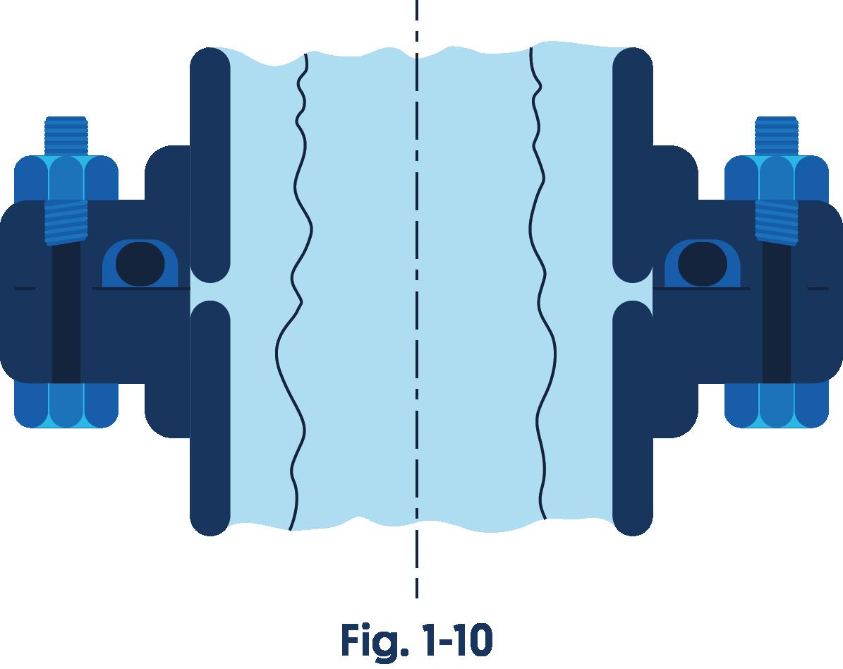 Axial Design