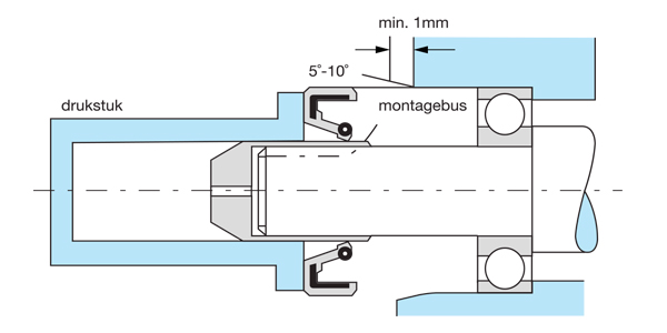 Oil seal mounting steps
