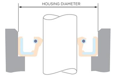 Housing Diametre