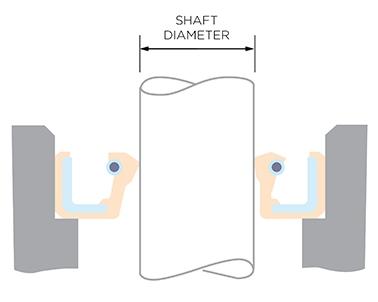 Shaftwidth