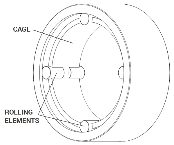 Elements of a ball bearing