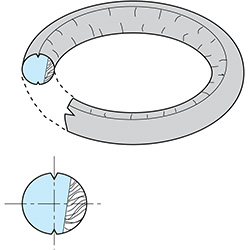lekkage O-ring oververhitting