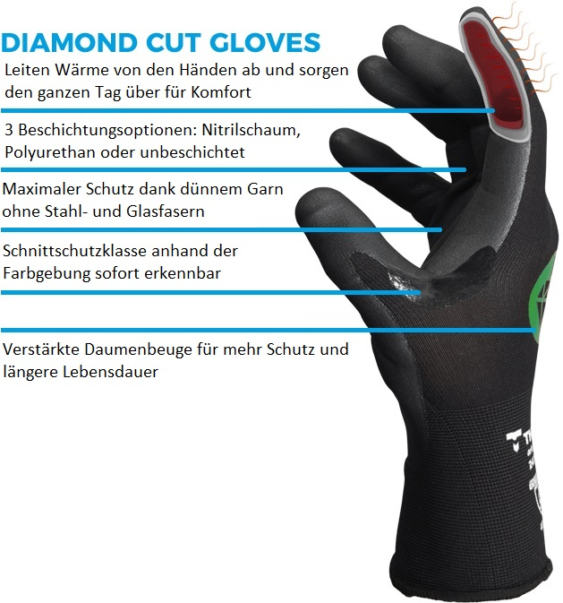 Features of Thormasafe Diamond Cut Gloves