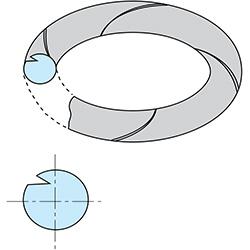 lekkage O-ring verdraaien/torderen